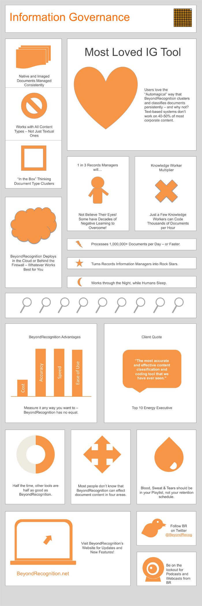 BR_InfoGraphic-01_x700