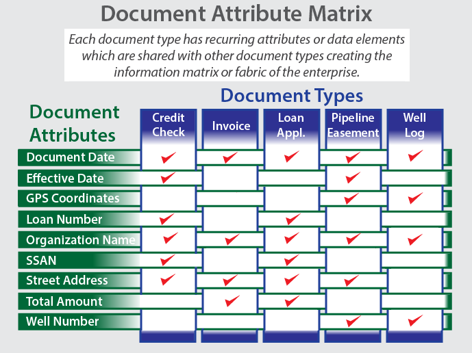 Document_Attribute Matrix_v04_v08_ed_10_gradient