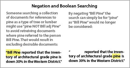 Negation_Boolean_Bill_Pine_v02_brdr