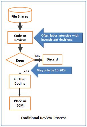 normal-process-v05_tr