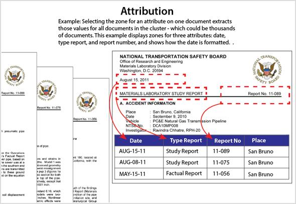 Attribute Extraction Web v03_brder_590_2_gray