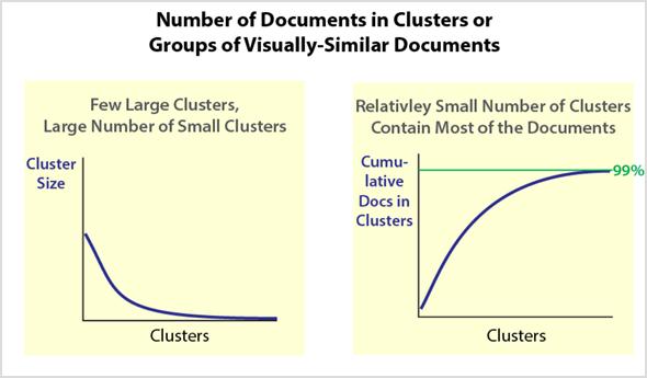 Comparing Visual Classification to TAR horiz v01_590_brdr