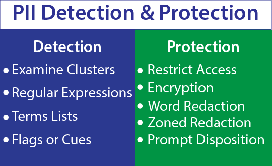 PII Detection and Protection_ed