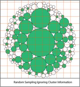 RandomSampling_without_Clusters