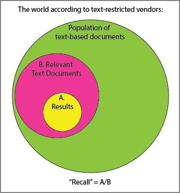 Recall_Per_Text_Proponents_v02