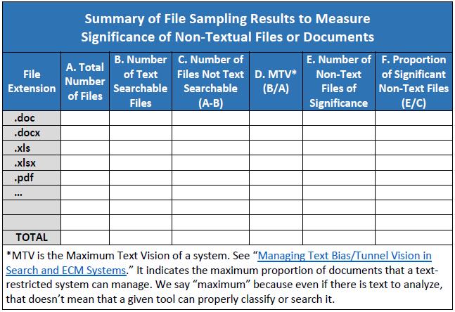 Sampling_Results_Table_2