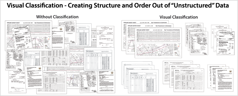 Visual Classification - order out of chaos v01_brder
